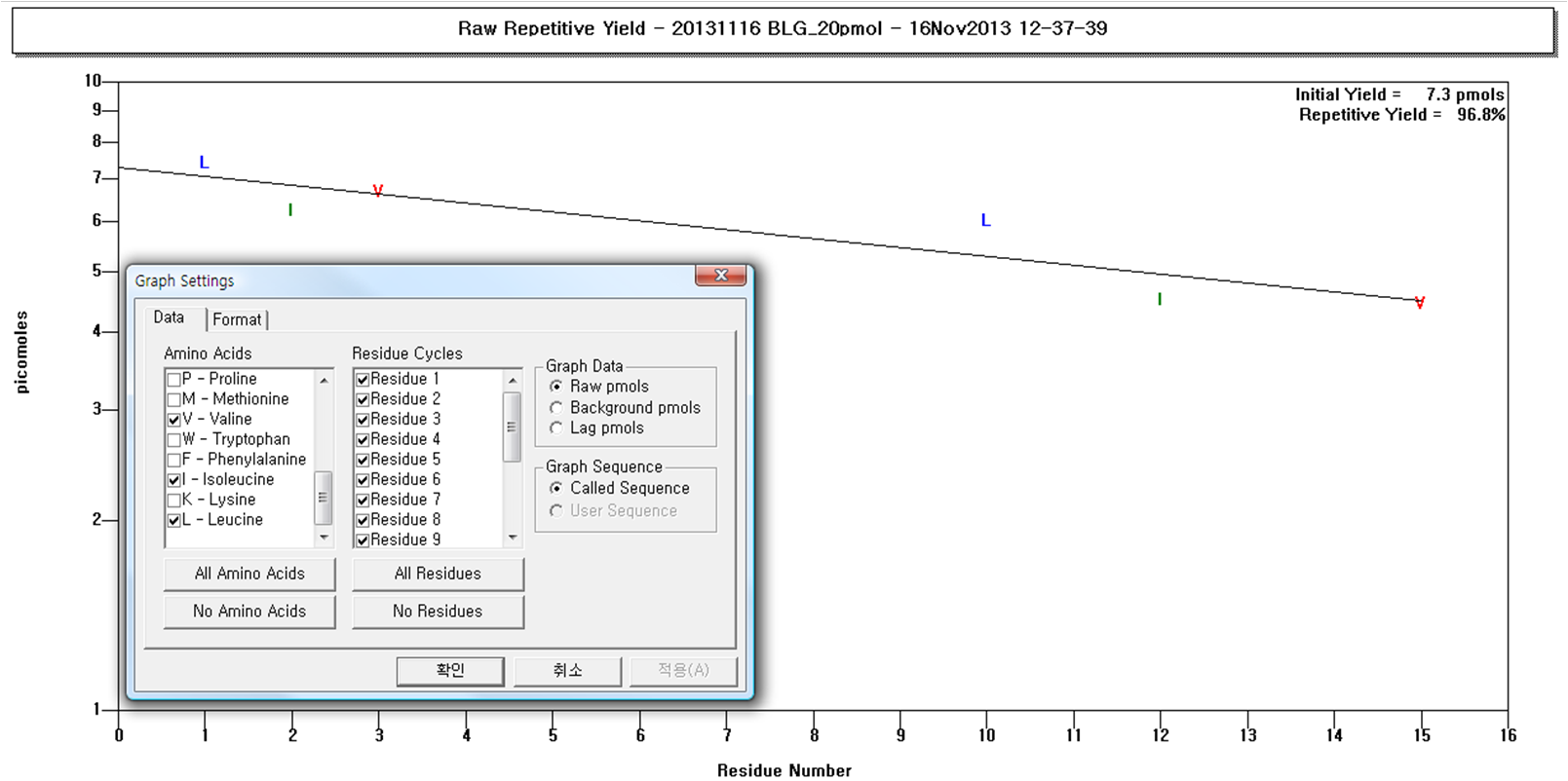 BLG - repetitive yield_201311.png